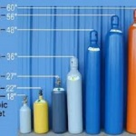 Gas Cylinder Size